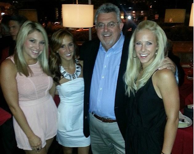 Fox Sports Midwest Girls